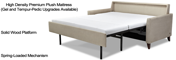 Marvelous Comfort Sleeper By American Leather Top Features